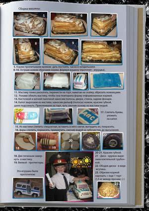 http://www.solnushki.ru/images/kilinar/cake/045.jpg