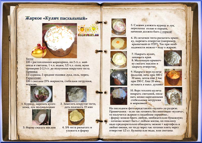 Оформление рецепта картинки