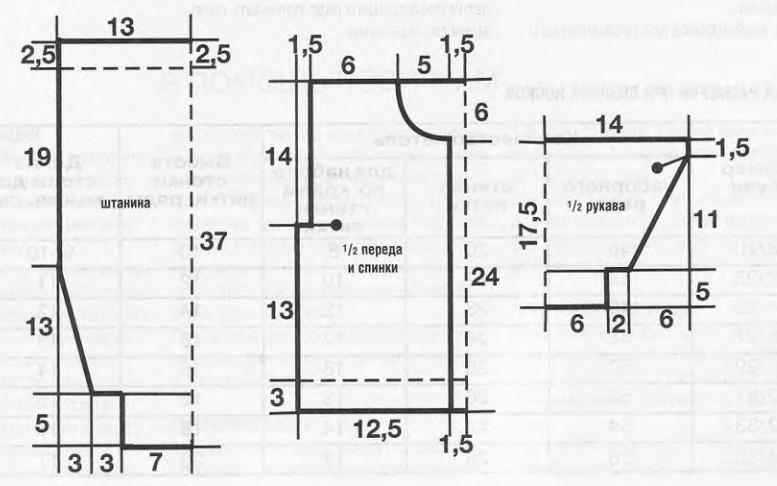 сен 2009 .  Пинетки - схема вязания модели спицами для детей.
